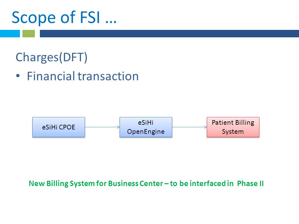 *Scope of FSI ….