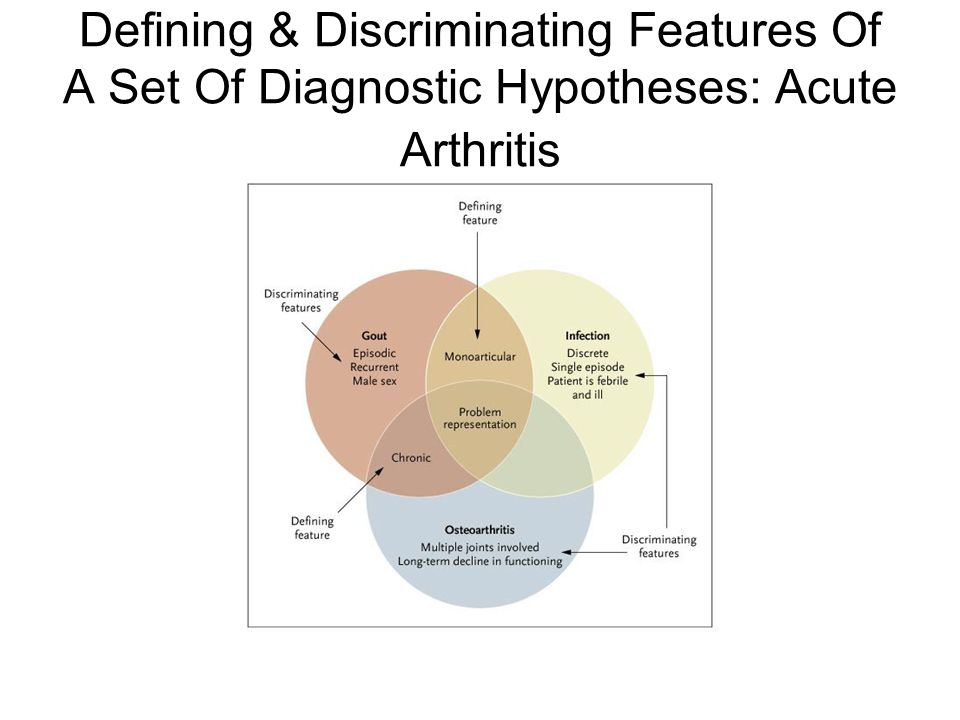 Defining & Discriminating Features Of A Set Of Diagnostic Hypotheses: Acute Arthritis