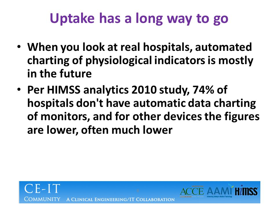 Uptake has a long way to go When you look at real hospitals, automated charting of physiological indicators is mostly in the future Per HIMSS analytics 2010 study, 74% of hospitals don t have automatic data charting of monitors, and for other devices the figures are lower, often much lower 8