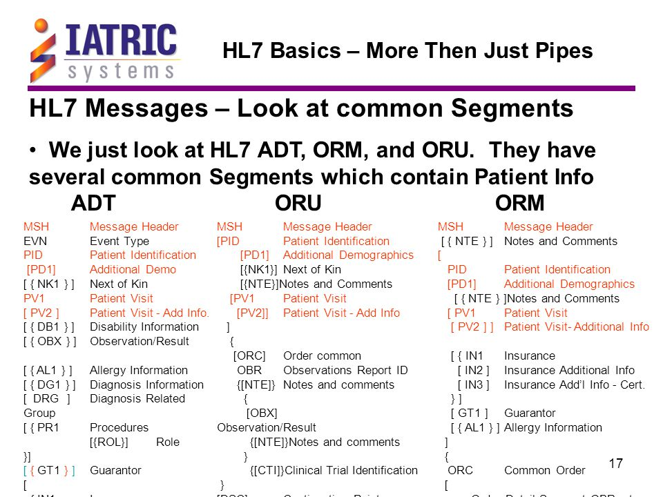 17 HL7 Basics – More Then Just Pipes HL7 Messages – Look at common Segments We just look at HL7 ADT, ORM, and ORU.