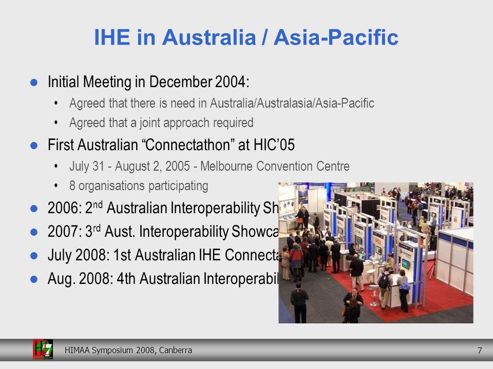 HIMAA Symposium 2008, Canberra 18 4 th Interoperability Showcase