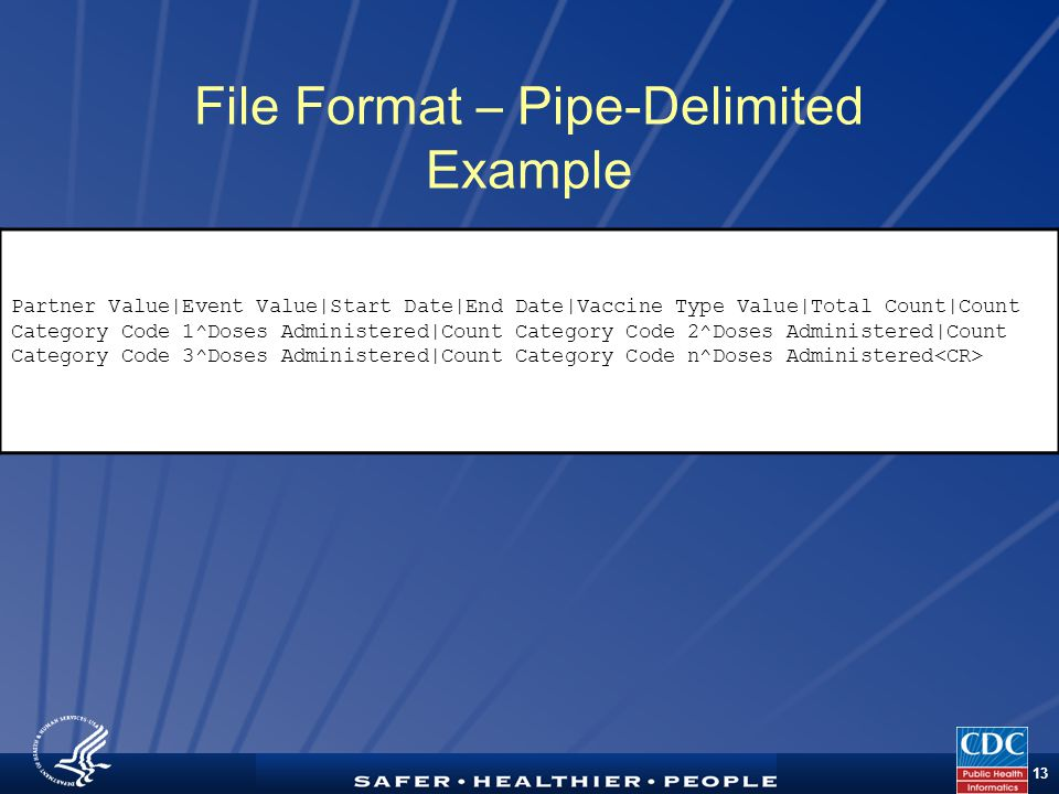 TM 13 File Format – Pipe-Delimited Example Partner Value|Event Value|Start Date|End Date|Vaccine Type Value|Total Count|Count Category Code 1^Doses Administered|Count Category Code 2^Doses Administered|Count Category Code 3^Doses Administered|Count Category Code n^Doses Administered