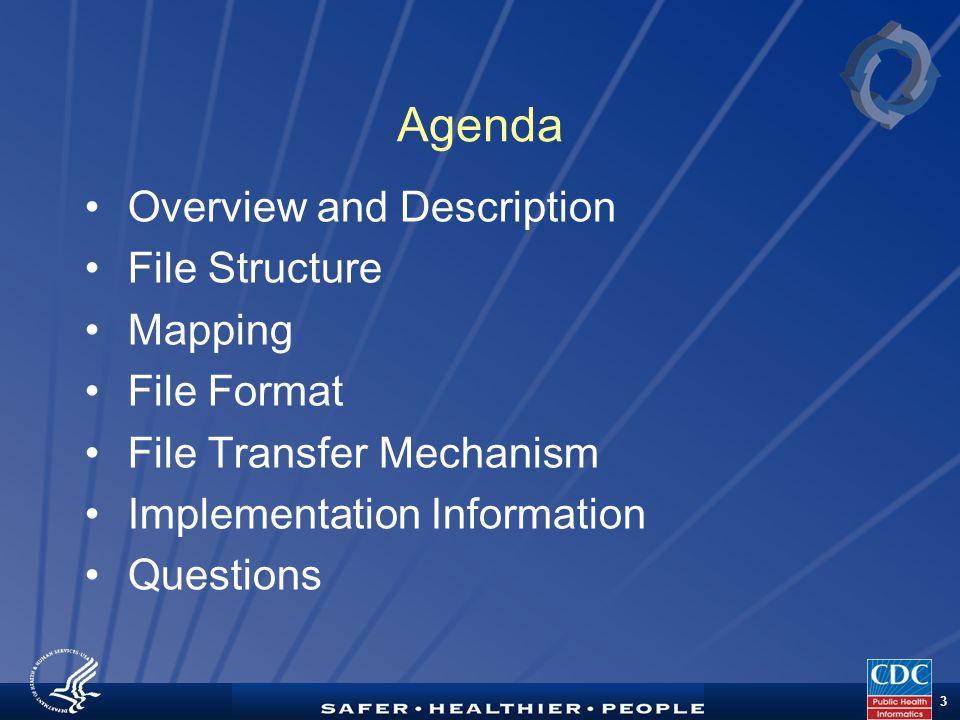 TM 14 File Format – XML Example
