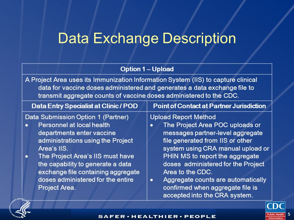 TM 5 Data Exchange Description Option 1 – Upload A Project Area uses its Immunization Information System (IIS) to capture clinical data for vaccine do