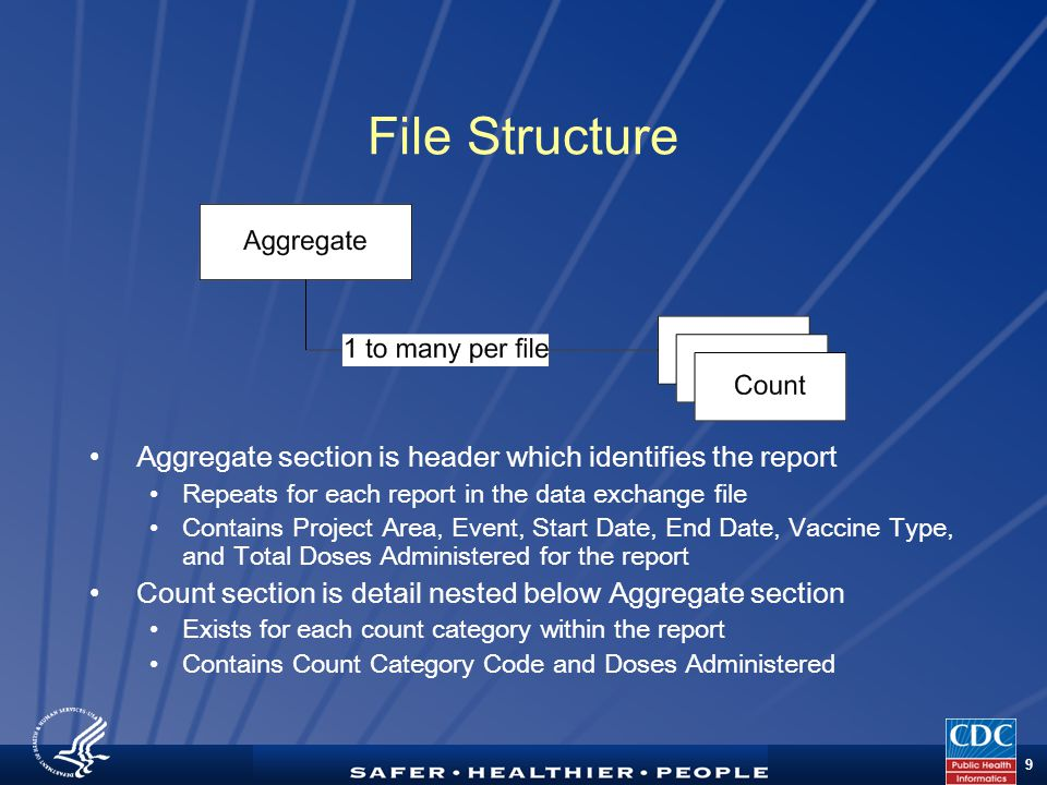 TM 9 File Structure Aggregate section is header which identifies the report Repeats for each report in the data exchange file Contains Project Area, E