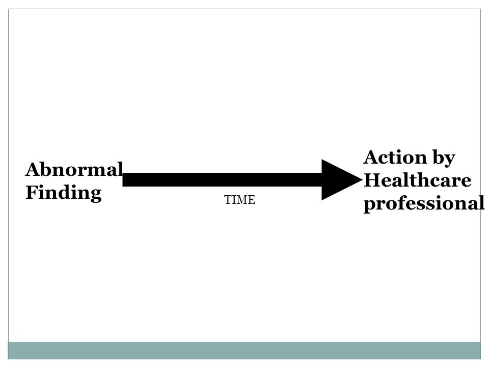 Abnormal Finding Action by Healthcare professional TIME