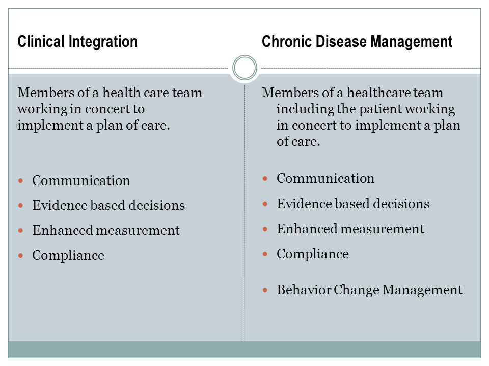 Communication Evidence based decisions Enhanced measurement Compliance Clinical IntegrationChronic Disease Management Members of a health care team working in concert to implement a plan of care.