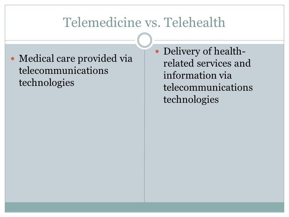 Telemedicine vs.
