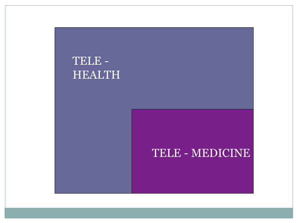 TELE - HEALTH TELE - MEDICINE
