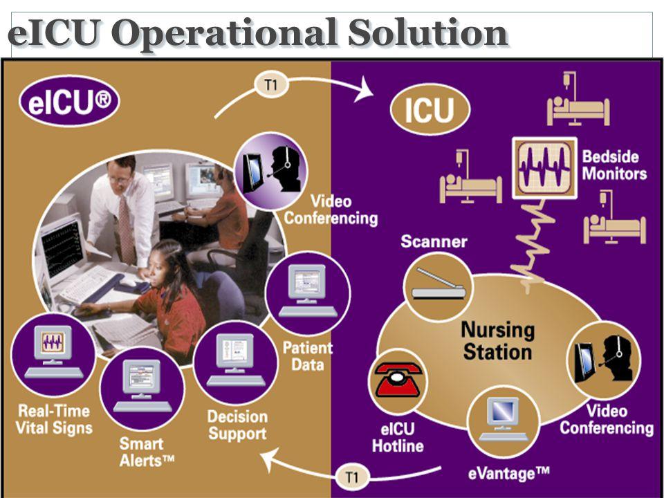 54 eICU Operational Solution