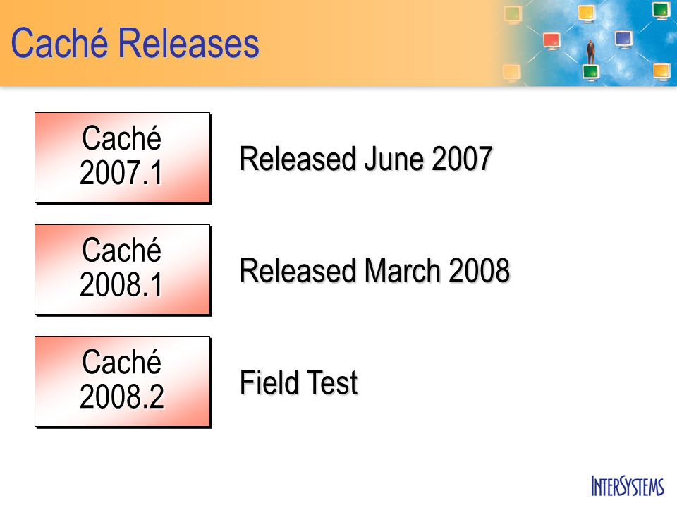 Caché Releases Caché2007.1Caché Released June 2007 Caché2008.1Caché Released March 2008 Caché2008.2Caché Field Test