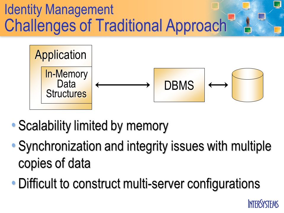 Identity Management Challenges of Traditional Approach Scalability limited by memory Scalability limited by memory Synchronization and integrity issues with multiple copies of data Synchronization and integrity issues with multiple copies of data Difficult to construct multi-server configurations Difficult to construct multi-server configurations DBMS Application In-Memory Data Structures