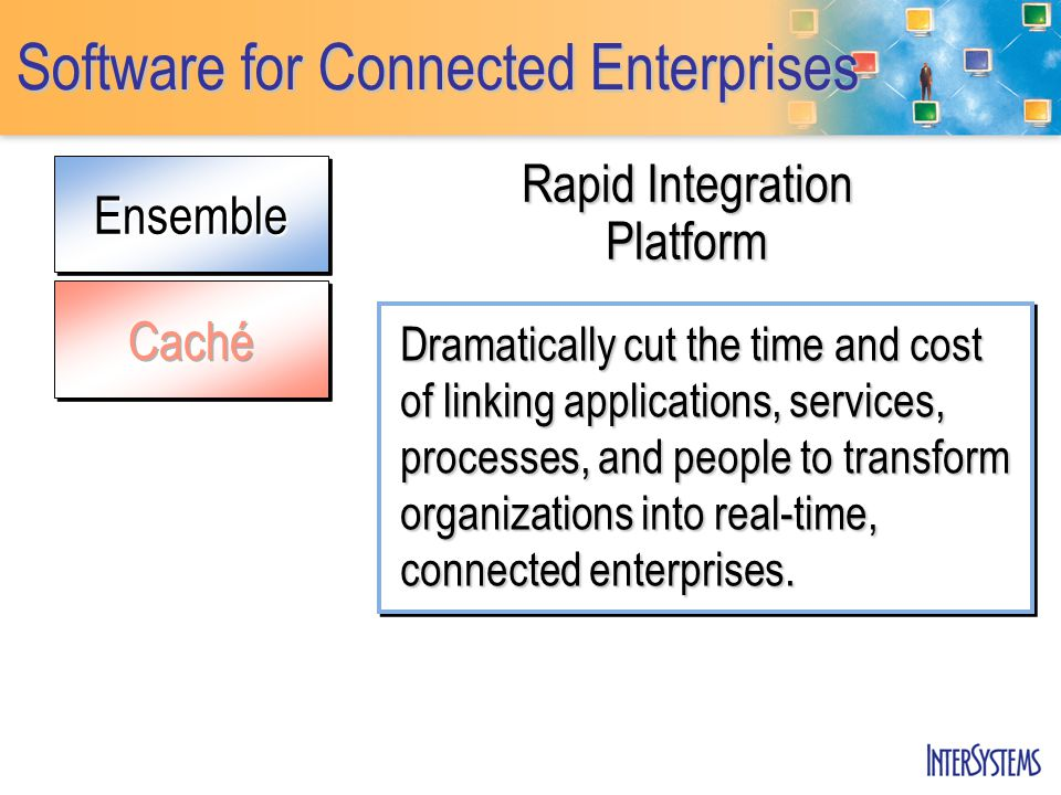 EnsembleEnsemble Software for Connected Enterprises Rapid Integration Platform Dramatically cut the time and cost of linking applications, services, p
