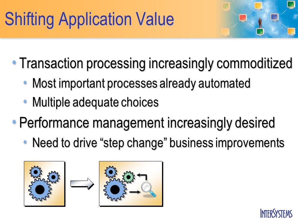 Shifting Application Value Transaction processing increasingly commoditized Transaction processing increasingly commoditized Most important processes already automated Most important processes already automated Multiple adequate choices Multiple adequate choices Performance management increasingly desired Performance management increasingly desired Need to drive step change business improvements Need to drive step change business improvements