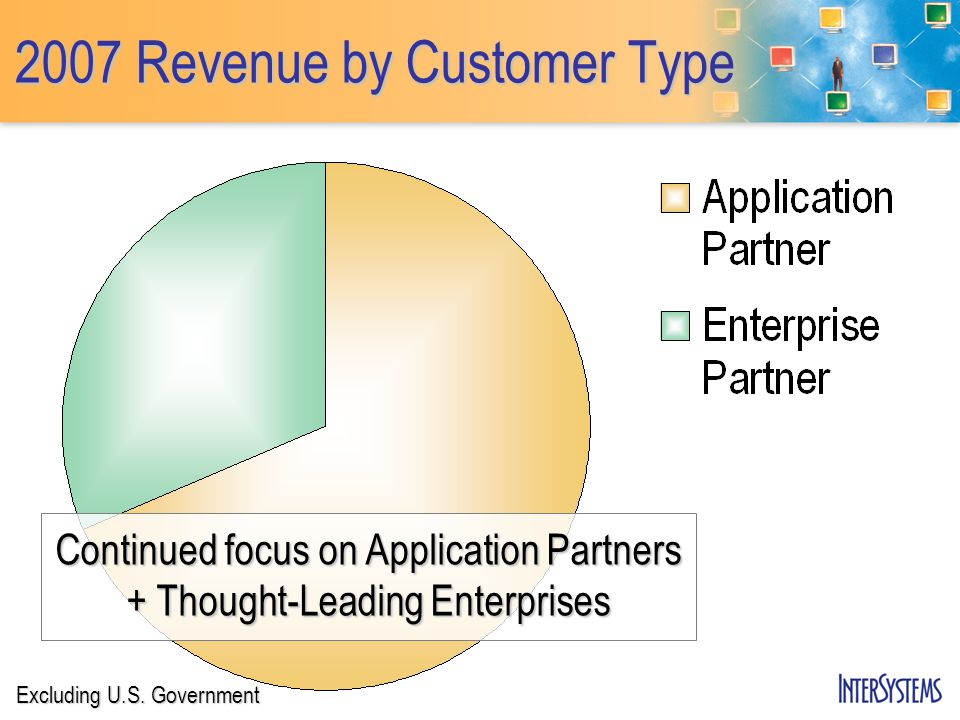 2007 Revenue by Customer Type Excluding U.S. Government Continued focus on Application Partners + Thought-Leading Enterprises