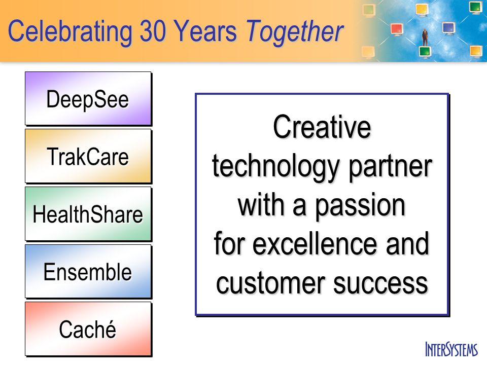 DeepSeeDeepSee TrakCareTrakCare Celebrating 30 Years Together EnsembleEnsemble HealthShareHealthShare CachéCaché Creative technology partner with a pa