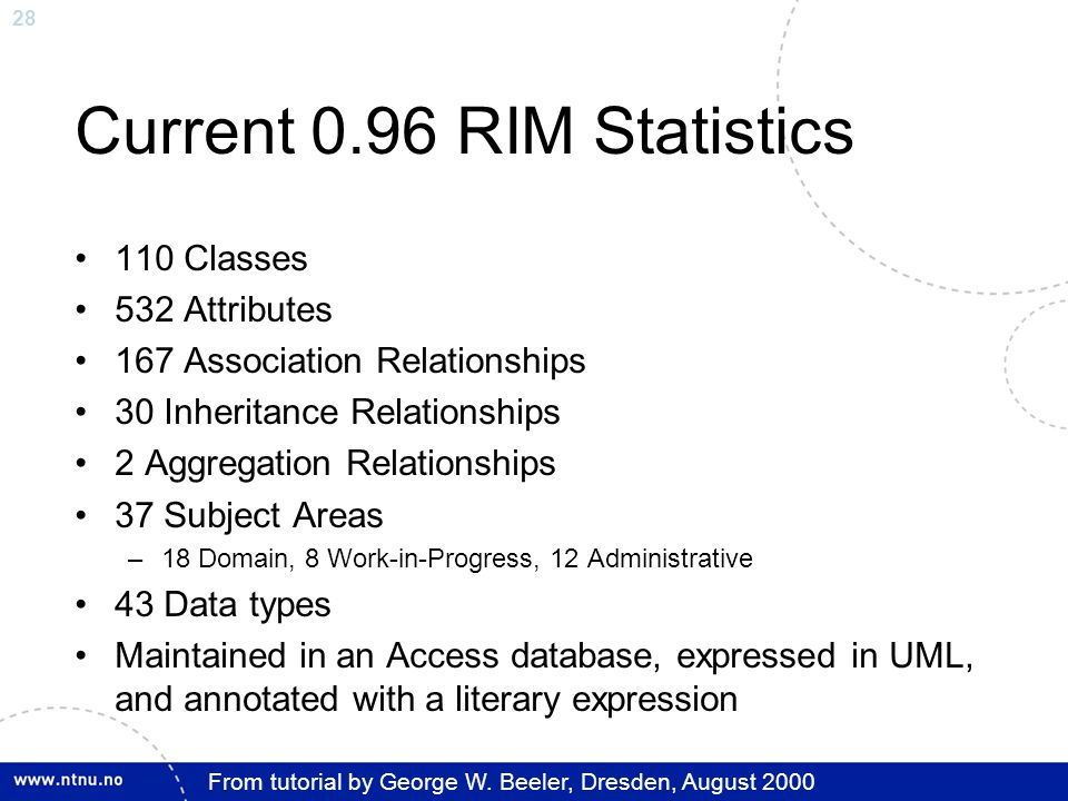 28 Current 0.96 RIM Statistics 110 Classes 532 Attributes 167 Association Relationships 30 Inheritance Relationships 2 Aggregation Relationships 37 Subject Areas –18 Domain, 8 Work-in-Progress, 12 Administrative 43 Data types Maintained in an Access database, expressed in UML, and annotated with a literary expression From tutorial by George W.
