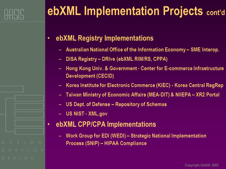 Copyright OASIS, 2003 ebXML Implementation Projects cont'd ebXML Registry Implementations – Australian National Office of the Information Economy – SME Interop.