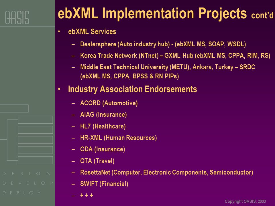 Copyright OASIS, 2003 ebXML Implementation Projects cont'd ebXML Services – Dealersphere (Auto industry hub) - (ebXML MS, SOAP, WSDL) – Korea Trade Network (NTnet) – GXML Hub (ebXML MS, CPPA, RIM, RS) – Middle East Technical University (METU), Ankara, Turkey – SRDC (ebXML MS, CPPA, BPSS & RN PIPs) Industry Association Endorsements – ACORD (Automotive) – AIAG (Insurance) – HL7 (Healthcare) – HR-XML (Human Resources) – ODA (Insurance) – OTA (Travel) – RosettaNet (Computer, Electronic Components, Semiconductor) – SWIFT (Financial) – + + +