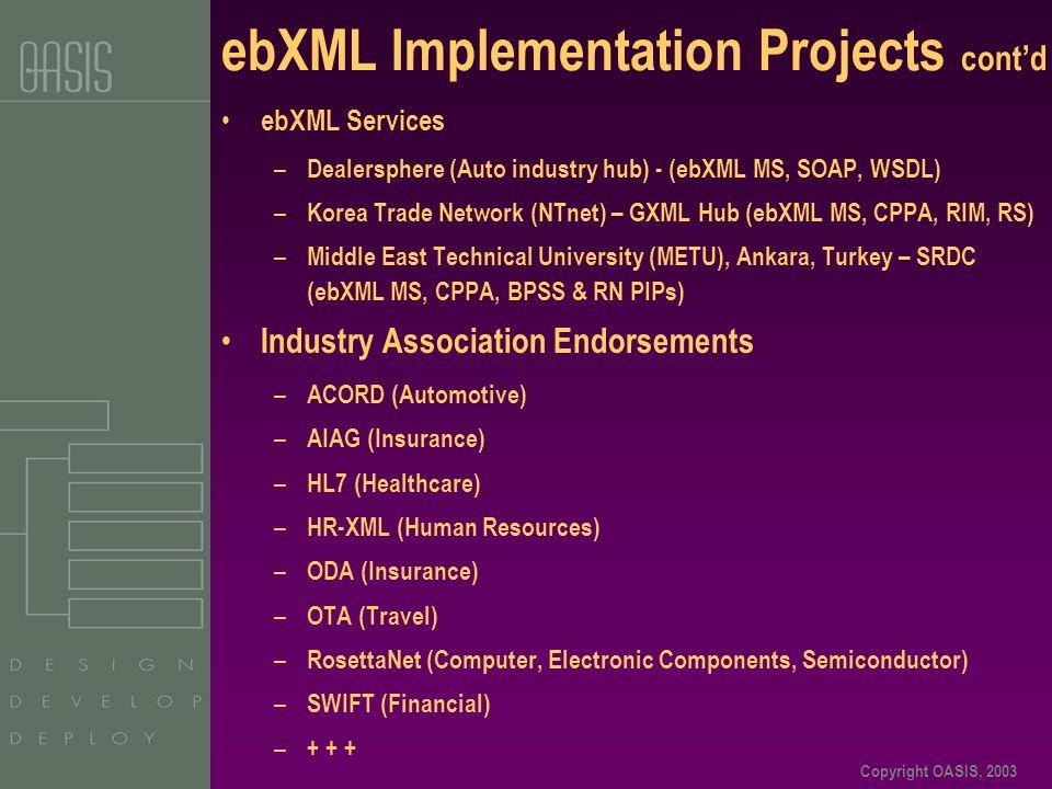 Copyright OASIS, 2003 ebXML Implementation Projects cont'd ebXML Services – Dealersphere (Auto industry hub) - (ebXML MS, SOAP, WSDL) – Korea Trade Ne