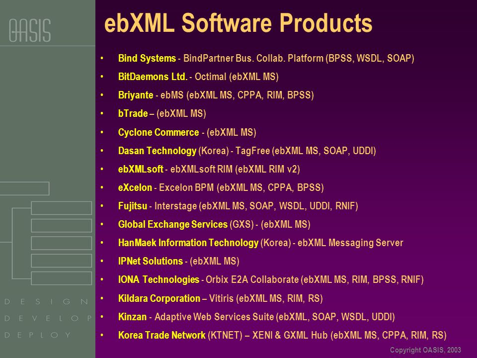 Copyright OASIS, 2003 ebXML Software Products Bind Systems - BindPartner Bus.