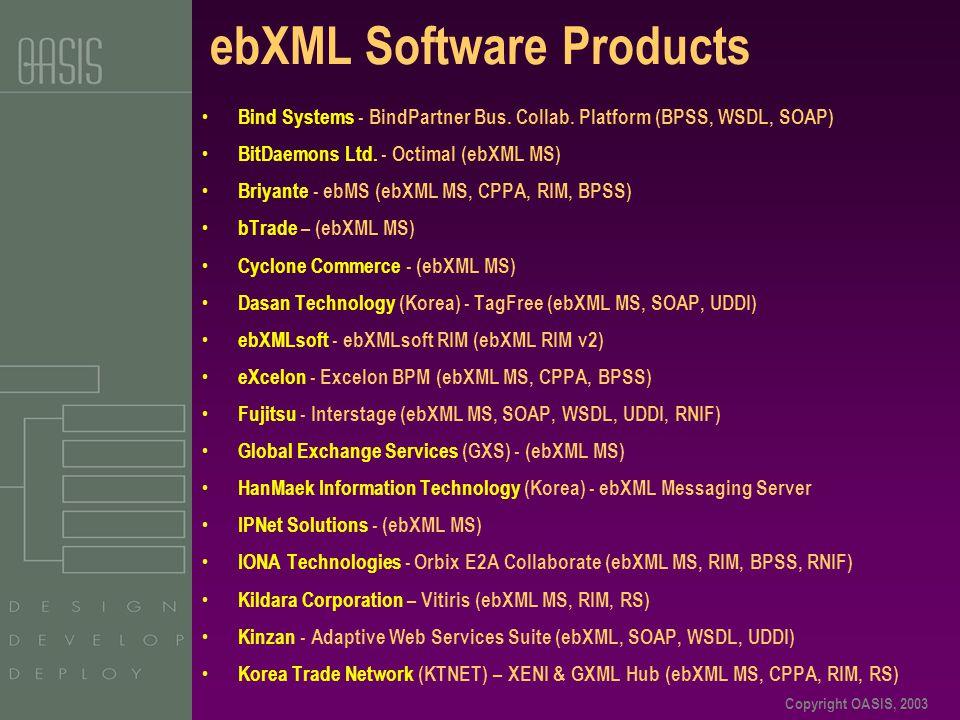 Copyright OASIS, 2003 ebXML Software Products Bind Systems - BindPartner Bus. Collab. Platform (BPSS, WSDL, SOAP) BitDaemons Ltd. - Octimal (ebXML MS)