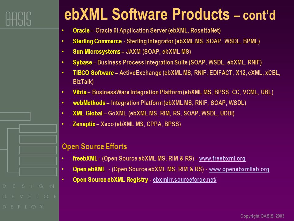 Copyright OASIS, 2003 ebXML Software Products – cont'd Oracle – Oracle 9i Application Server (ebXML, RosettaNet) Sterling Commerce - Sterling Integrator (ebXML MS, SOAP, WSDL, BPML) Sun Microsystems – JAXM (SOAP, ebXML MS) Sybase – Business Process Integration Suite (SOAP, WSDL, ebXML, RNIF) TIBCO Software – ActiveExchange (ebXML MS, RNIF, EDIFACT, X12, cXML, xCBL, BizTalk) Vitria – BusinessWare Integration Platform (ebXML MS, BPSS, CC, VCML, UBL) webMethods – Integration Platform (ebXML MS, RNIF, SOAP, WSDL) XML Global – GoXML (ebXML MS, RIM, RS, SOAP, WSDL, UDDI) Zenaptix – Xeco (ebXML MS, CPPA, BPSS) Open Source Efforts freebXML - (Open Source ebXML MS, RIM & RS) - www.freebxml.orgwww.freebxml.org Open ebXML - (Open Source ebXML MS, RIM & RS) - www.openebxmllab.orgwww.openebxmllab.org Open Source ebXML Registry - ebxmlrr.sourceforge.net/