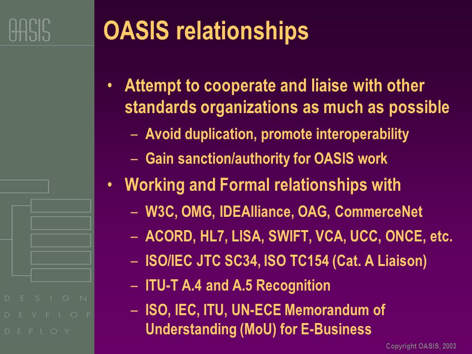 Copyright OASIS, 2003 OASIS relationships Attempt to cooperate and liaise with other standards organizations as much as possible – Avoid duplication, promote interoperability – Gain sanction/authority for OASIS work Working and Formal relationships with – W3C, OMG, IDEAlliance, OAG, CommerceNet – ACORD, HL7, LISA, SWIFT, VCA, UCC, ONCE, etc.