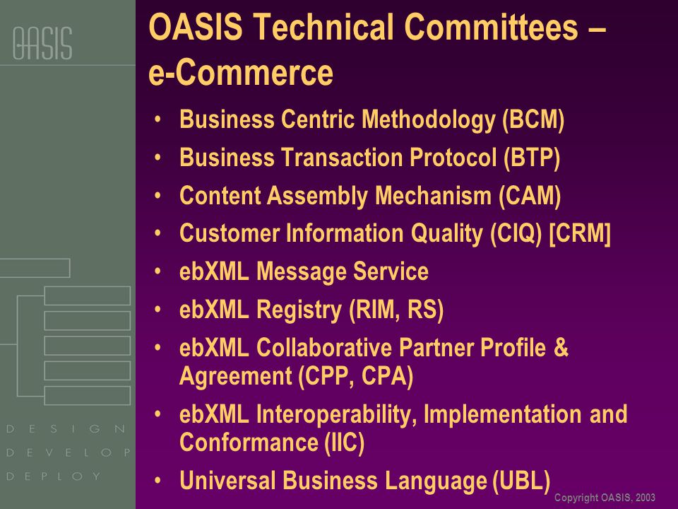 Copyright OASIS, 2003 OASIS Technical Committees – e-Commerce Business Centric Methodology (BCM) Business Transaction Protocol (BTP) Content Assembly Mechanism (CAM) Customer Information Quality (CIQ) [CRM] ebXML Message Service ebXML Registry (RIM, RS) ebXML Collaborative Partner Profile & Agreement (CPP, CPA) ebXML Interoperability, Implementation and Conformance (IIC) Universal Business Language (UBL)