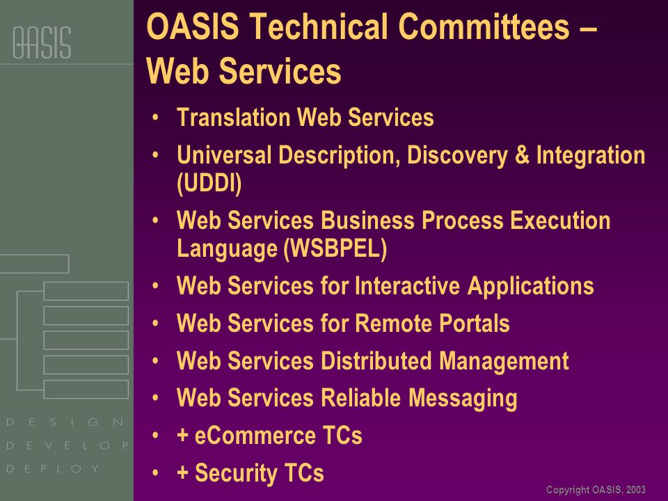 Copyright OASIS, 2003 OASIS Technical Committees – Web Services Translation Web Services Universal Description, Discovery & Integration (UDDI) Web Services Business Process Execution Language (WSBPEL) Web Services for Interactive Applications Web Services for Remote Portals Web Services Distributed Management Web Services Reliable Messaging + eCommerce TCs + Security TCs