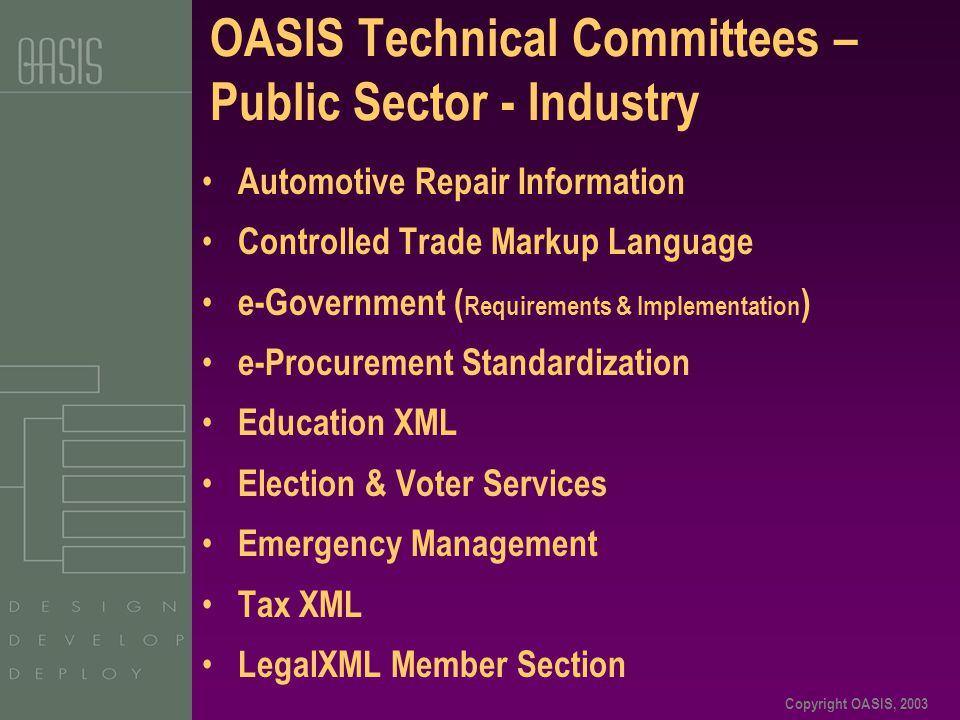 Copyright OASIS, 2003 OASIS Technical Committees – Public Sector - Industry Automotive Repair Information Controlled Trade Markup Language e-Government ( Requirements & Implementation ) e-Procurement Standardization Education XML Election & Voter Services Emergency Management Tax XML LegalXML Member Section