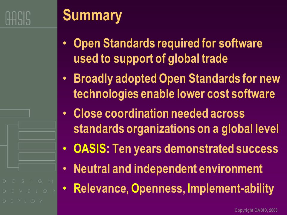 Copyright OASIS, 2003 Summary Open Standards required for software used to support of global trade Broadly adopted Open Standards for new technologies enable lower cost software Close coordination needed across standards organizations on a global level OASIS: Ten years demonstrated success Neutral and independent environment Relevance, Openness, Implement-ability