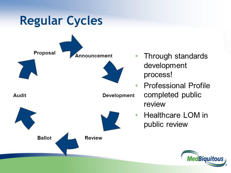 ® Regular Cycles Through standards development process.