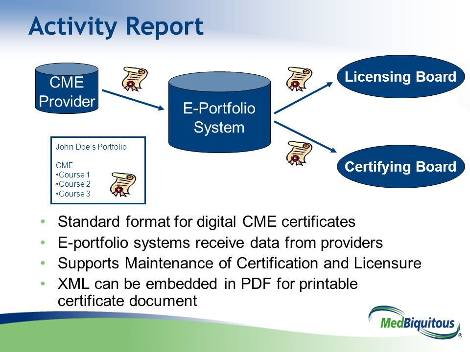 ® Activity Report Standard format for digital CME certificates E-portfolio systems receive data from providers Supports Maintenance of Certification and Licensure XML can be embedded in PDF for printable certificate document E-Portfolio System John Doe's Portfolio CME Course 1 Course 2 Course 3 Certifying Board Licensing Board CME Provider