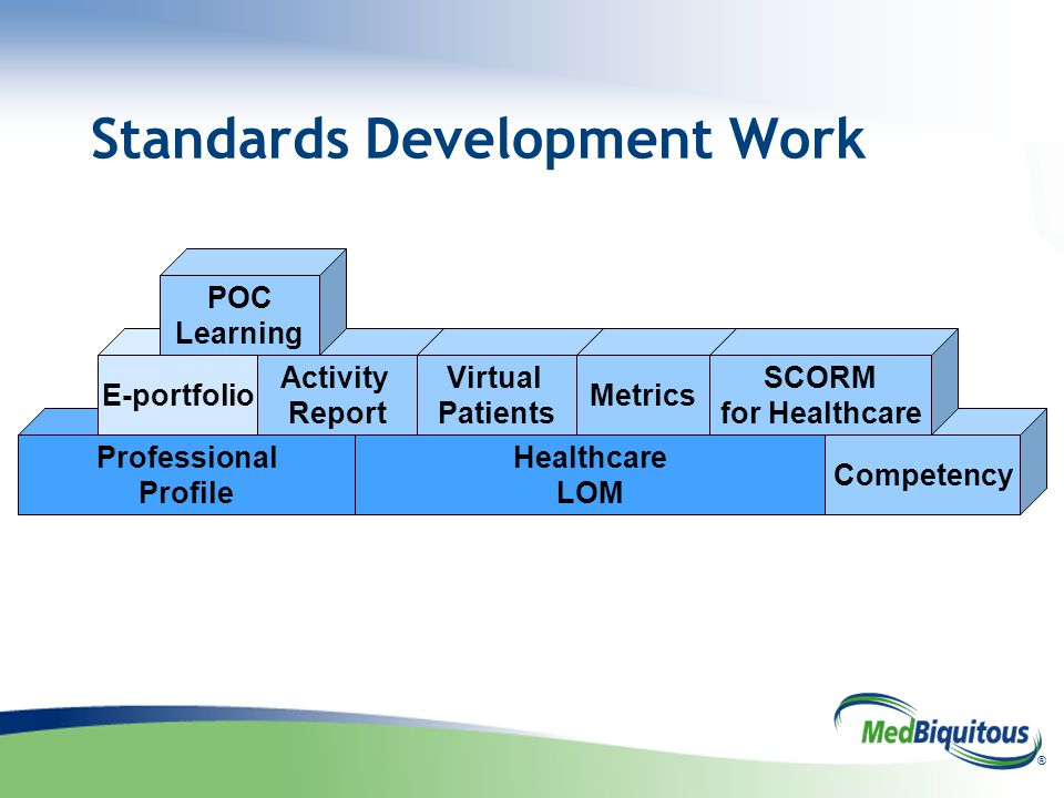 ® Standards Development Work Professional Profile E-portfolio Healthcare LOM Activity Report Virtual Patients Competency Metrics SCORM for Healthcare POC Learning