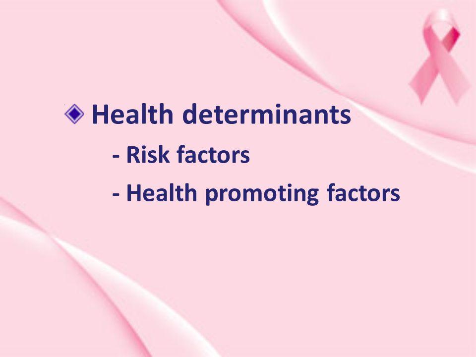 Menarche Menopause Hormone - OC - HRT Genetic - BRCA 1, BRCA 2 - HER-2/neu - P 53 Postmenopausal dense breast Breast feeding Pregnancy Risk