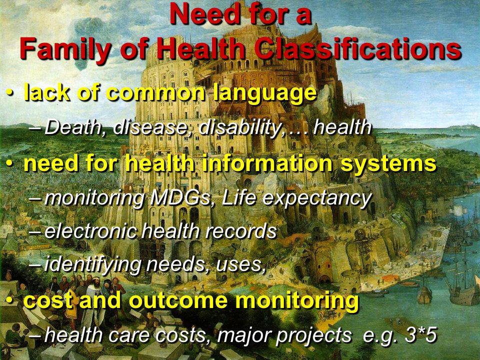 WHO-FIC Need for a Family of Health Classifications lack of common languagelack of common language –Death, disease, disability,… health need for healt