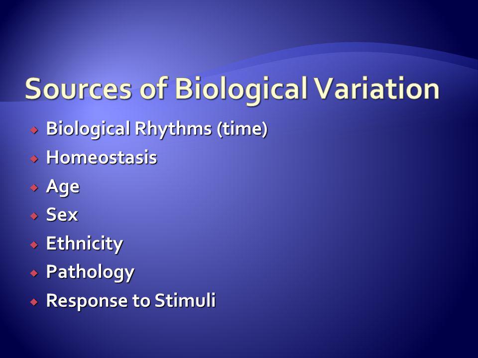 www.biologicalvariation.com