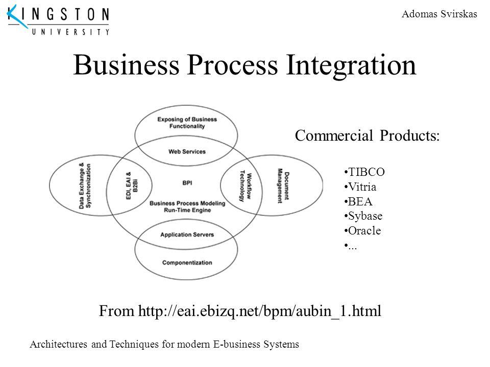 Adomas Svirskas Architectures and Techniques for modern E-business Systems Business Process Integration From http://eai.ebizq.net/bpm/aubin_1.html Com