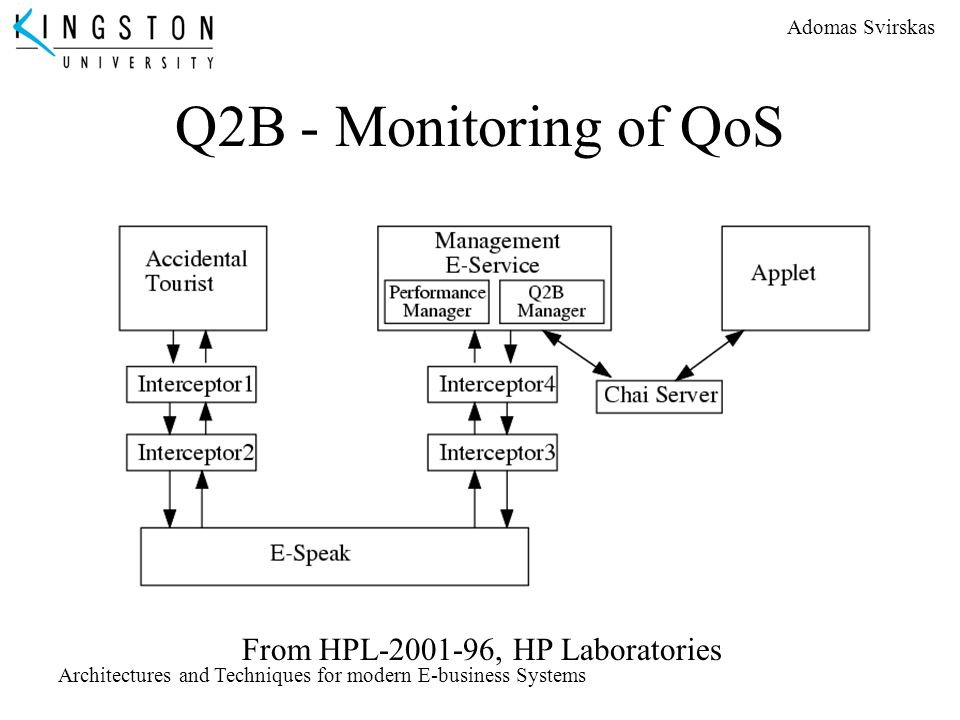 Adomas Svirskas Architectures and Techniques for modern E-business Systems Q2B - Monitoring of QoS From HPL-2001-96, HP Laboratories