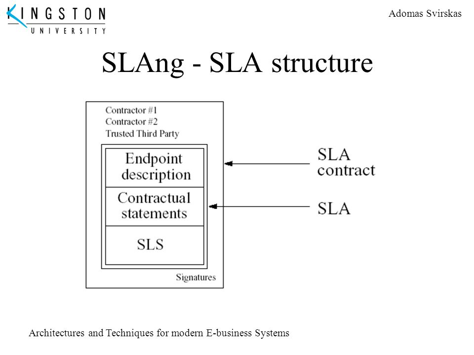 Adomas Svirskas Architectures and Techniques for modern E-business Systems SLAng - SLA structure