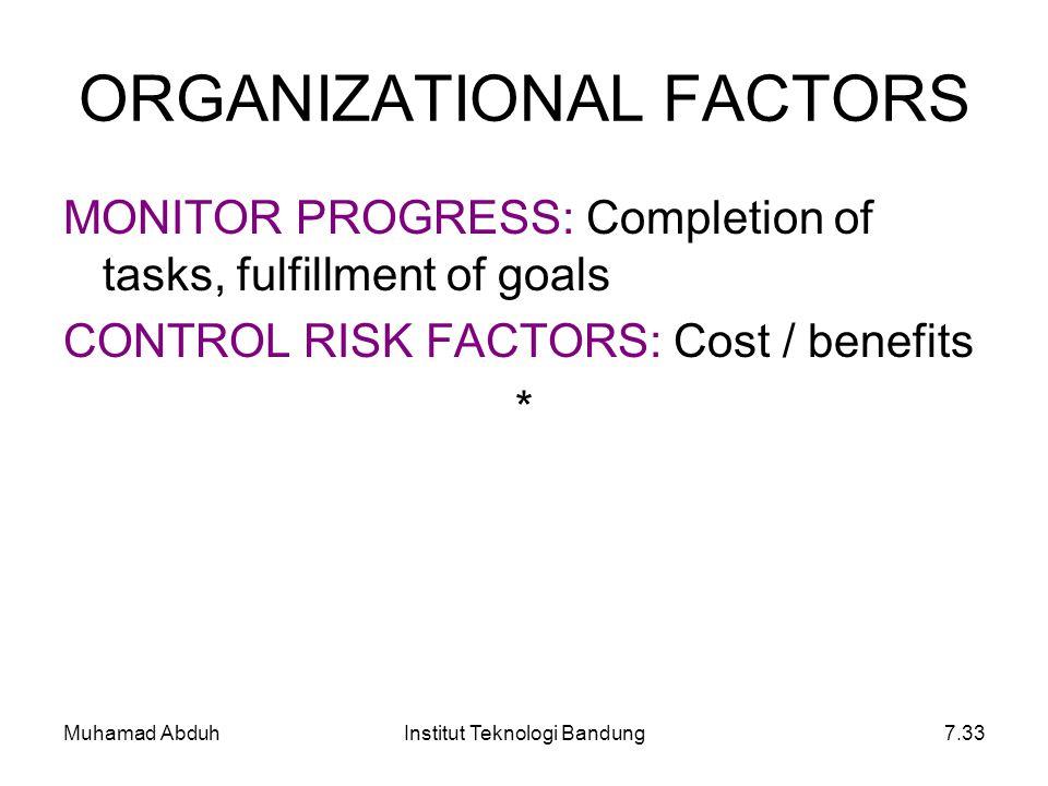 Muhamad AbduhInstitut Teknologi Bandung7.33 ORGANIZATIONAL FACTORS MONITOR PROGRESS: Completion of tasks, fulfillment of goals CONTROL RISK FACTORS: C