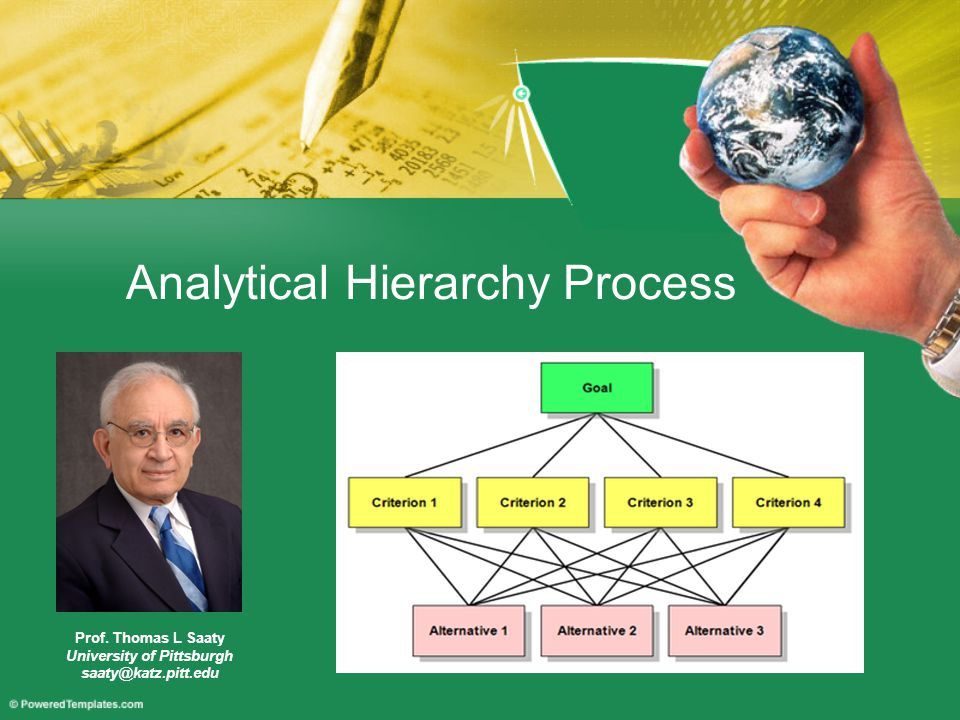 Analytical Hierarchy Process Prof. Thomas L Saaty University of Pittsburgh saaty@katz.pitt.edu