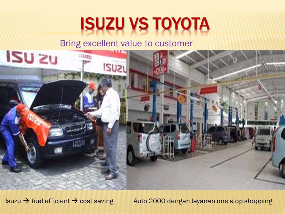 Isuzu  fuel efficient  cost savingAuto 2000 dengan layanan one stop shopping Bring excellent value to customer