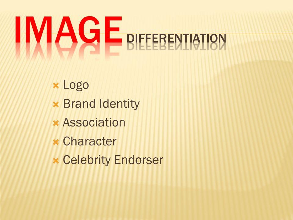  Logo  Brand Identity  Association  Character  Celebrity Endorser
