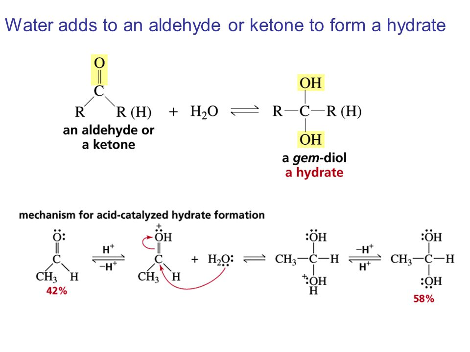 Water adds to an aldehyde or ketone to form a hydrate