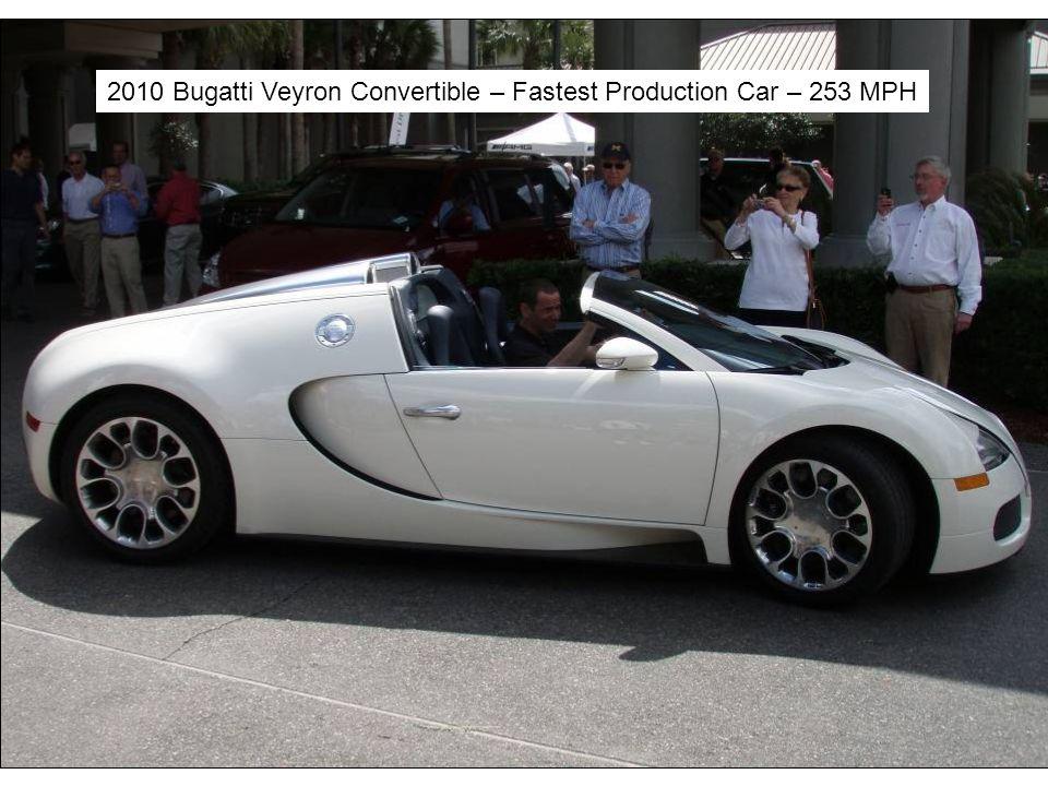 2010 Bugatti Veyron Convertible – Fastest Production Car – 253 MPH