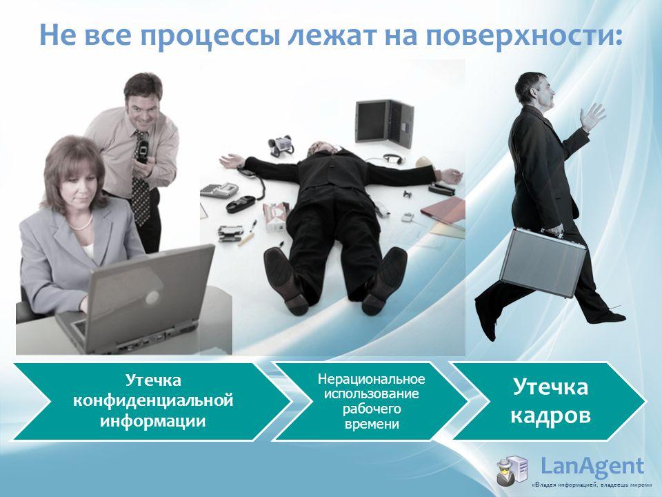 Утечка конфиденциальной информации Нерациональное использование рабочего времени Утечка кадров LanAgent «В ладея информацией, владеешь миром » Не все
