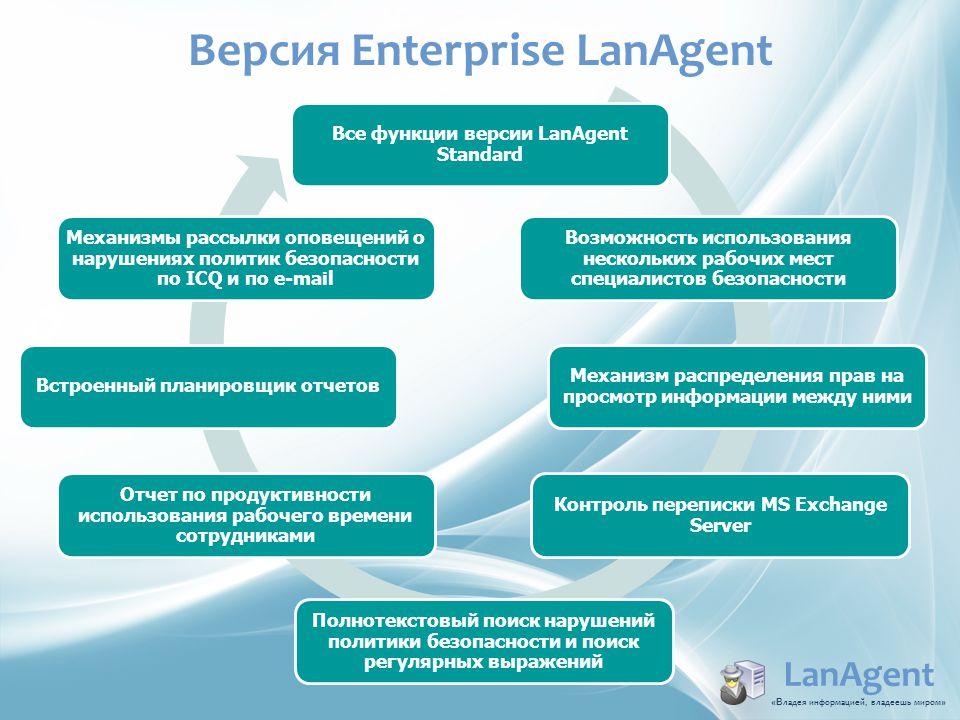 LanAgent «В ладея информацией, владеешь миром » Все функции версии LanAgent Standard Возможность использования нескольких рабочих мест специалистов бе