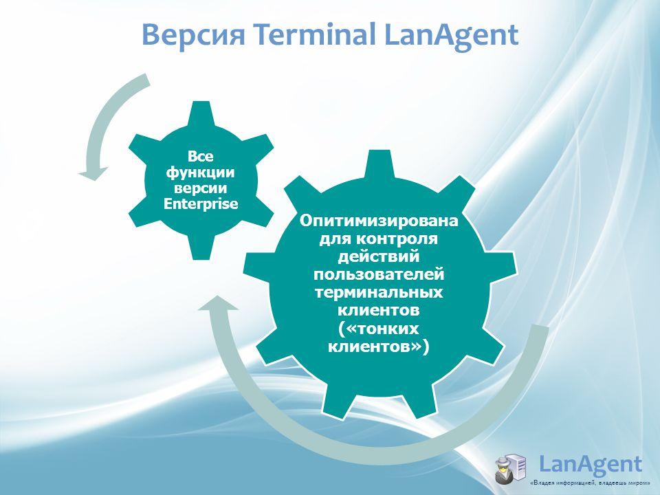 LanAgent «В ладея информацией, владеешь миром » Опитимизирована для контроля действий пользователей терминальных клиентов («тонких клиентов») Все функ